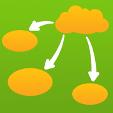 Skills 4 Life App Recommendations - Inspiration Maps